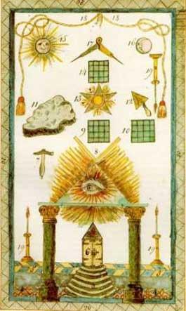 All-seeing eye on German Masonic trestleboard, 1770